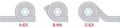 Hi-Capacity-ConfigurationsB