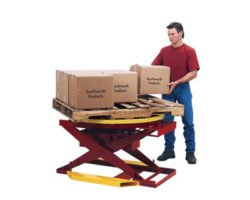 Southworth Pallet Handling
