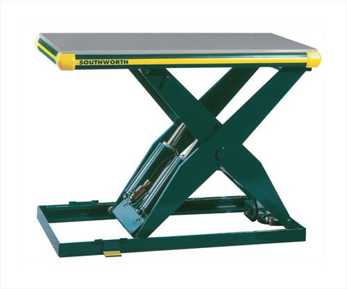 Southworth Ls Series Hydraulic Scissors Lift Tables