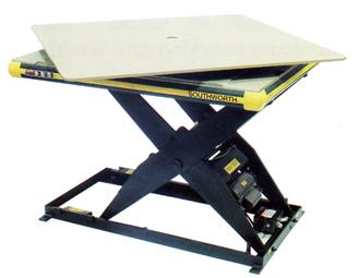 southworth ls series hydraulic scissors lift tables conveyers drives rh condrives com Ls2-24 Southworth Lift Tables southworth backsaver hydraulic lift tables